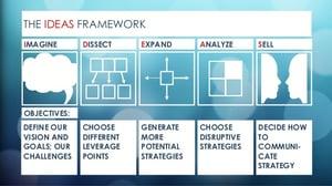 outthinker- Ideas Framework-1