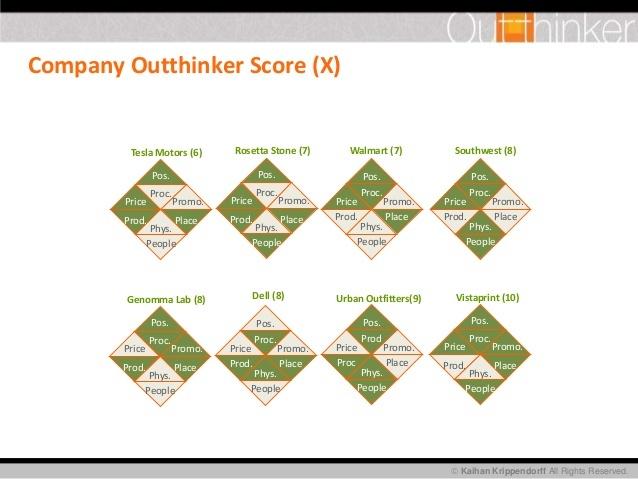 outthinker-institute-for-management-studies-1.jpg