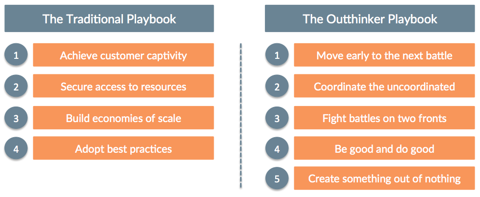 outthinker-playbook Traditional vs. .png