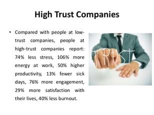 oxytocin-and-trust-neuro-human-resource-management-nhrm-manu-melwin-joy-7-638.jpg