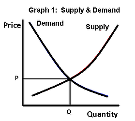 supply-demand-graph-1.png