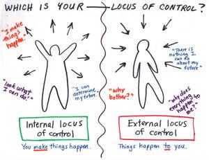 locus-of-control