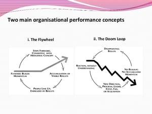 the-flywheel-and-the-doom-loop-2