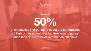 upward-communication-workplace- 50% find out digging on their own