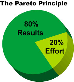 The_Pareto_Principle