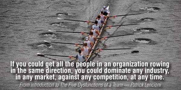 Leadership Harmony 5 Dysfunctions Of A Team Conflict Resolution