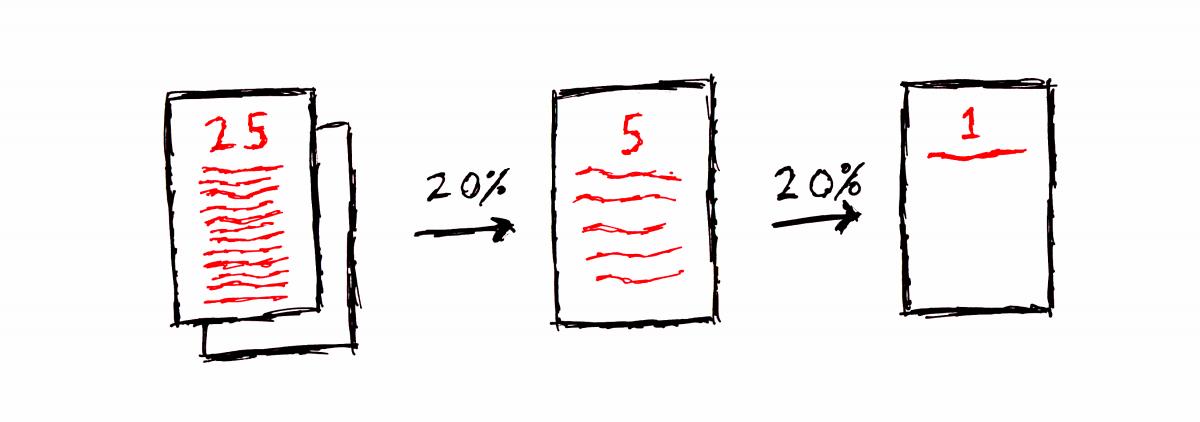 s0o7_bigthumb_80-20-pareto-principle The One Thing.png